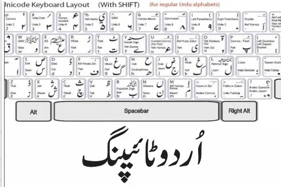 InPage Urdu 2019 Download