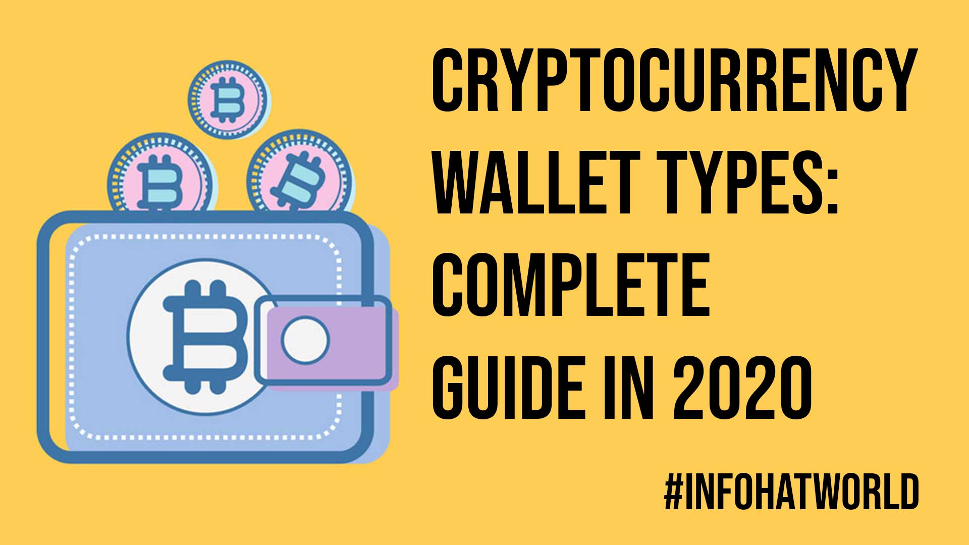 Cryptocurrency Wallet Types Complete Guide in 2020