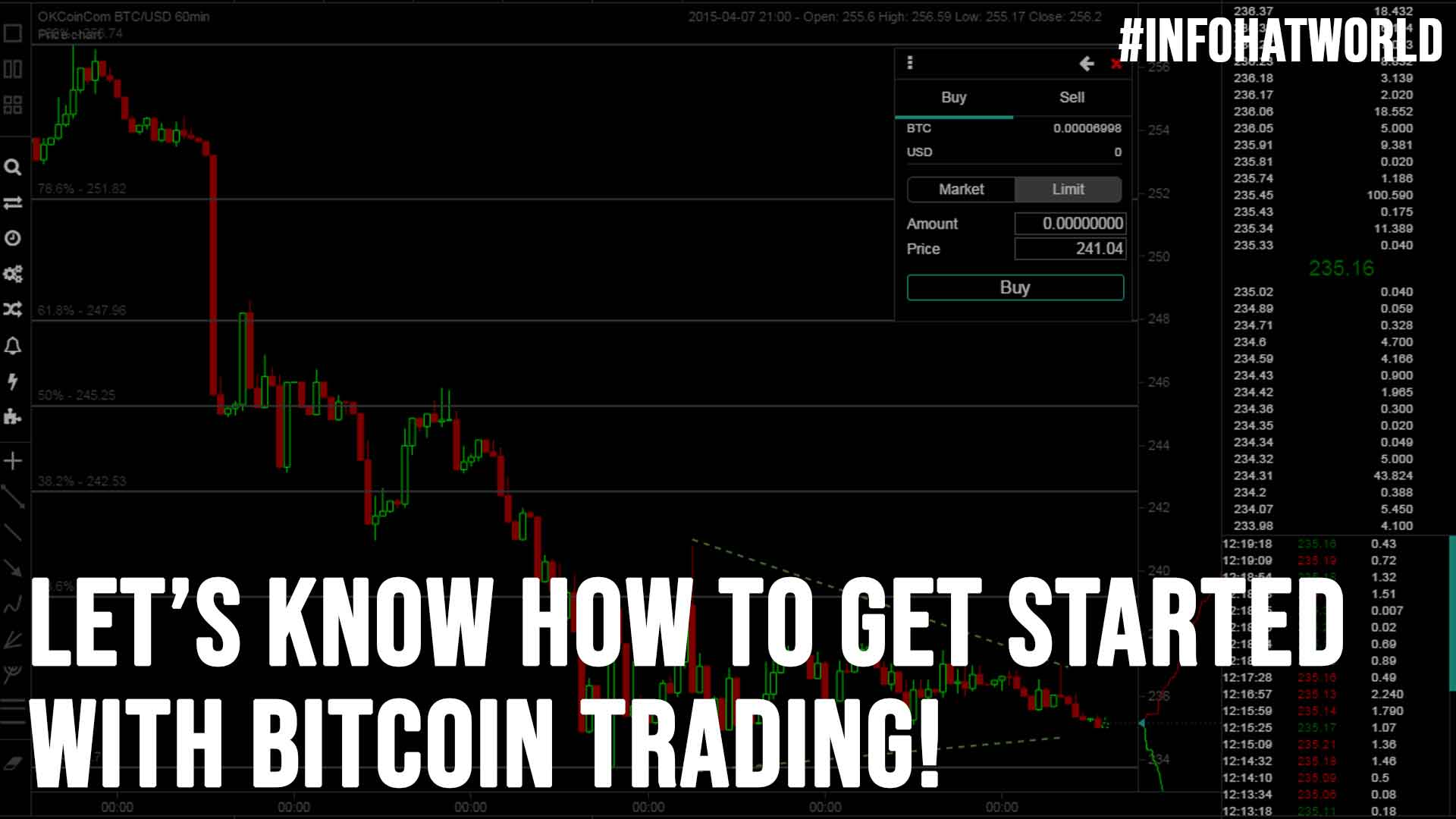 Lets Know How To Get Started With Bitcoin Trading