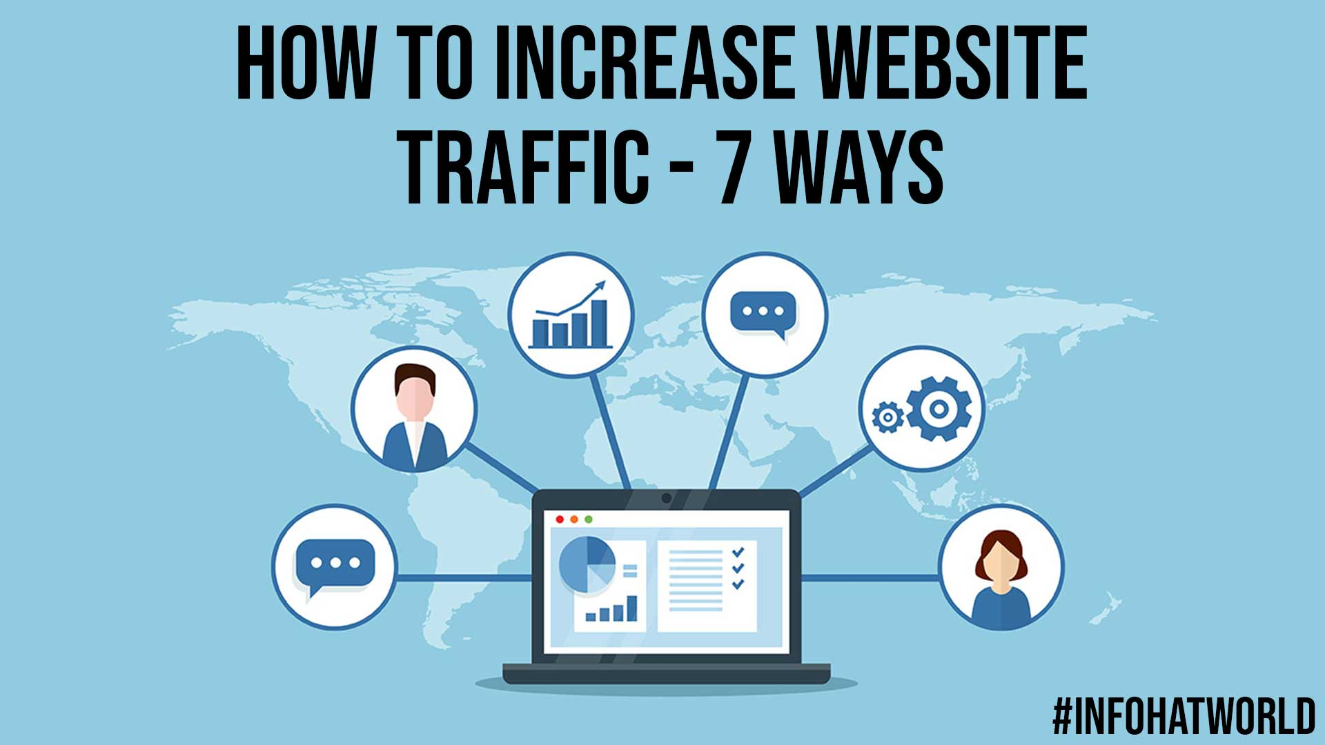 How to Increase Website Traffic 7 Ways